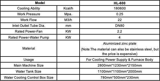 main parameter of enclosed water cooling system