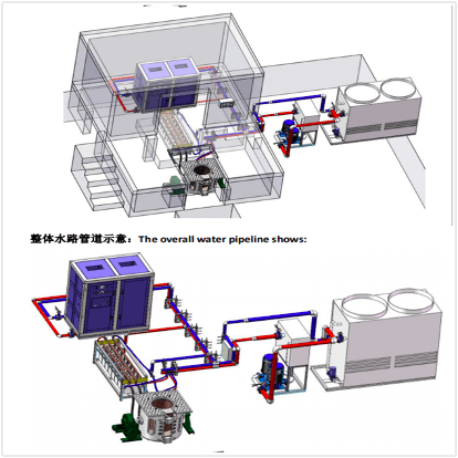 enclosed water cooling system structure