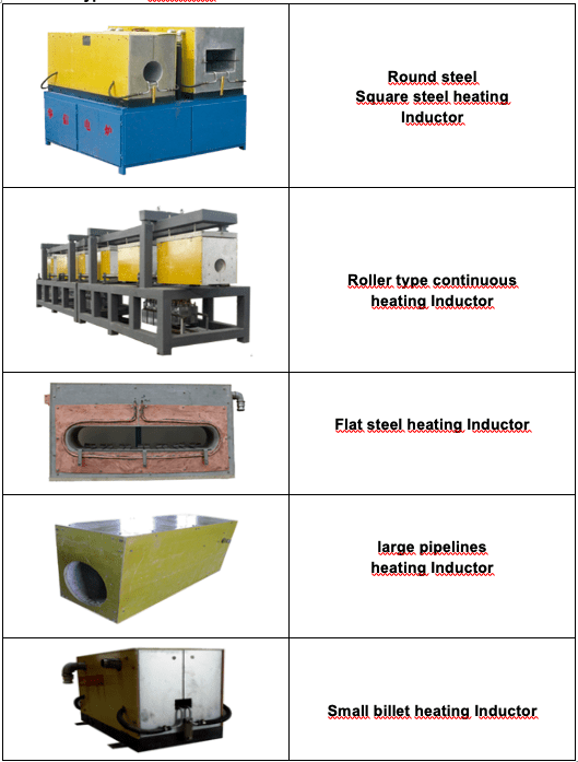 Different types of Inductors for induction heat treatment equipment